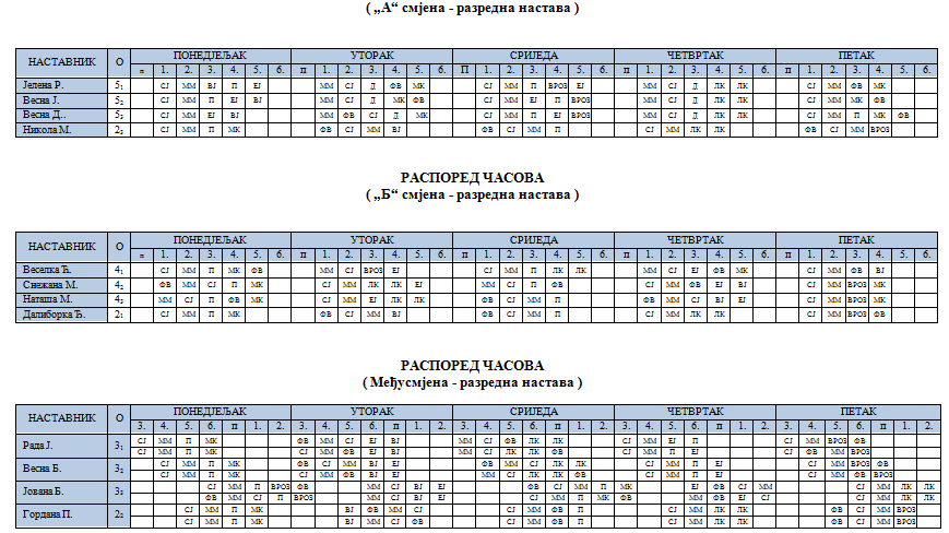 Raspored razredna nastava